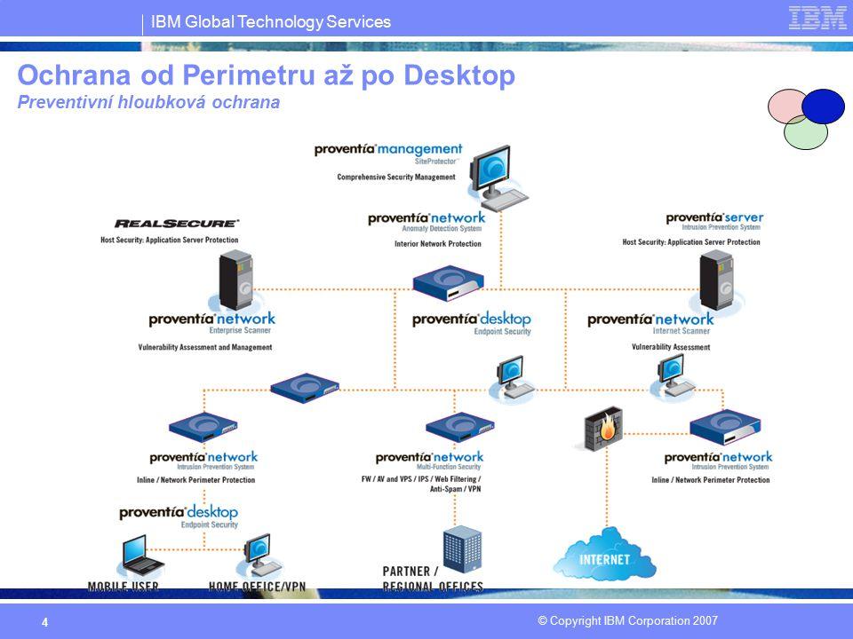 Ochrana od Perimetru až po Desktop Preventivní hloubková ochrana