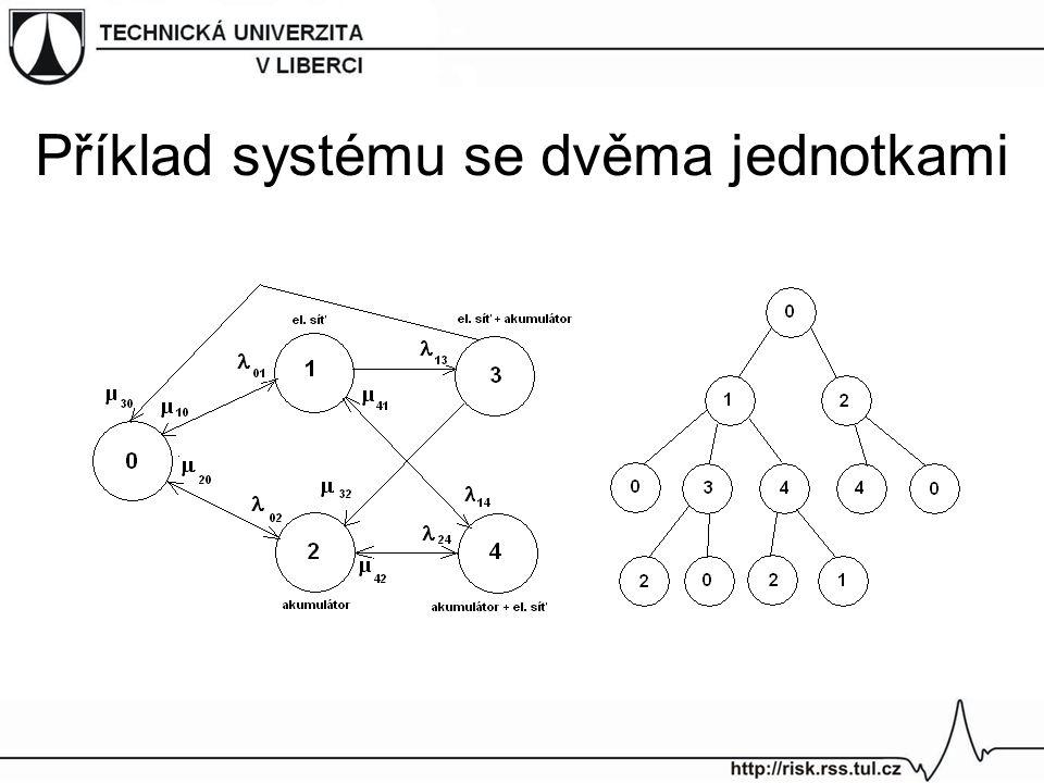 Příklad systému se dvěma jednotkami