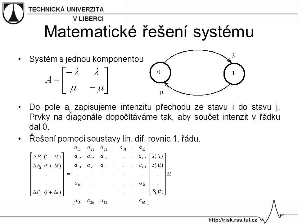 Matematické řešení systému