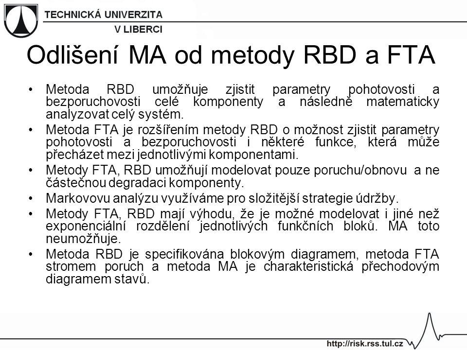 Odlišení MA od metody RBD a FTA