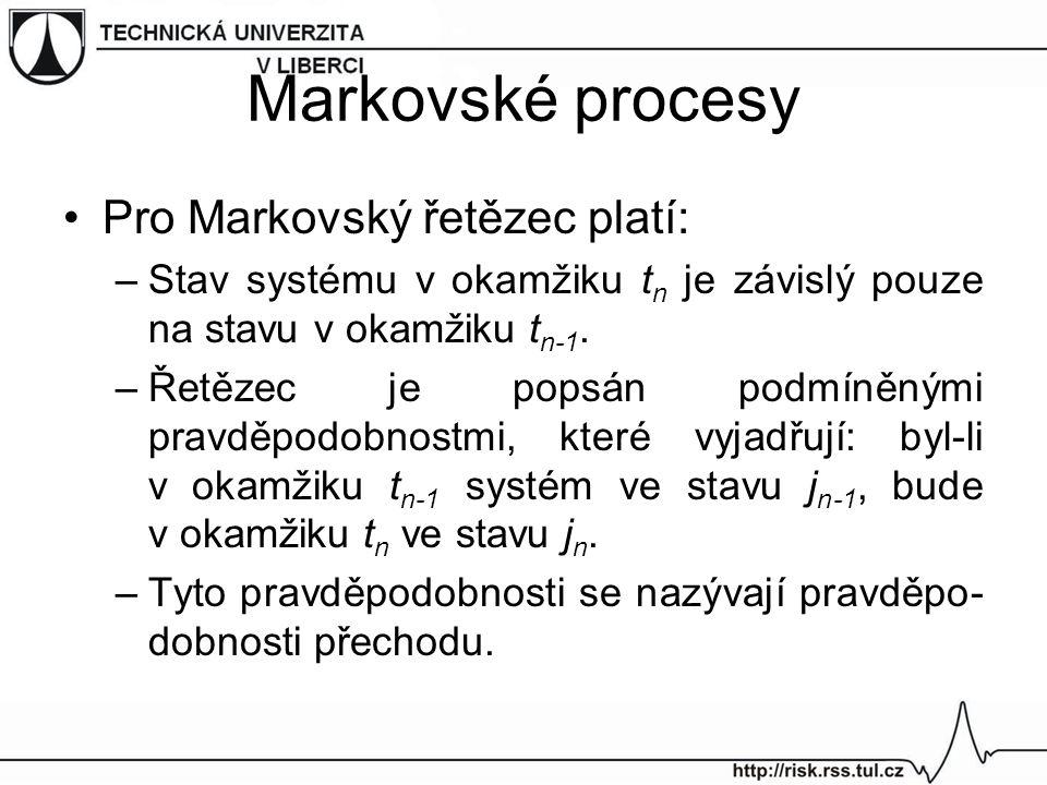 Markovské procesy Pro Markovský řetězec platí: