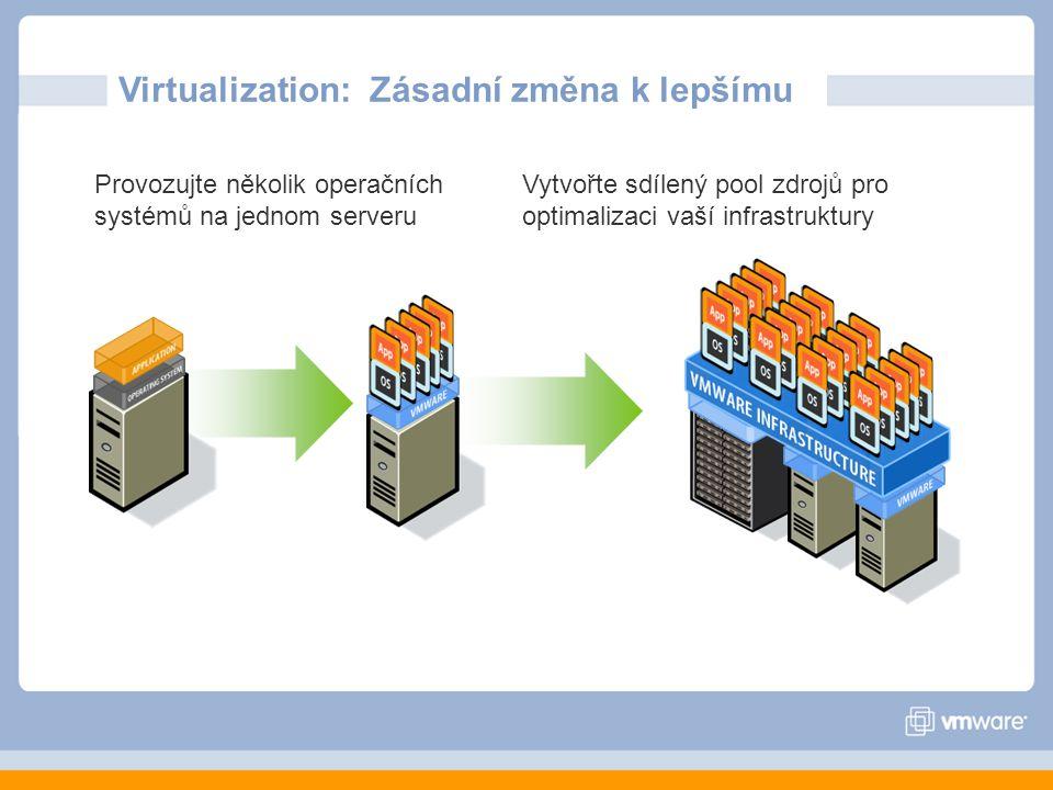 Virtualization: Zásadní změna k lepšímu