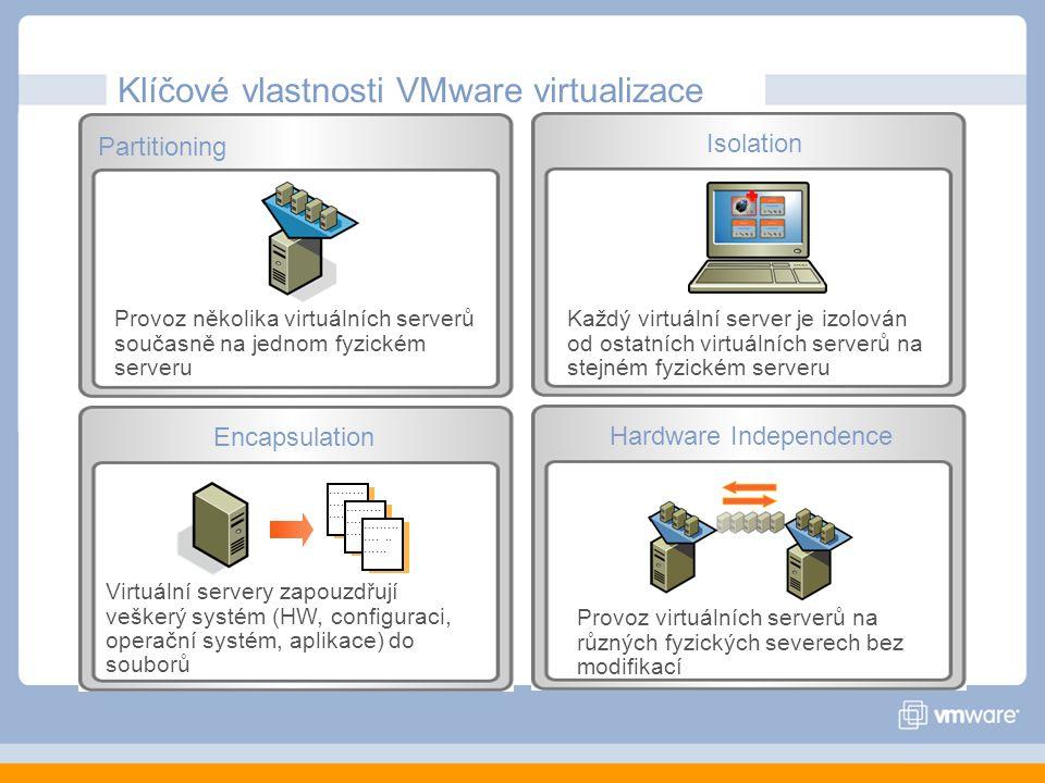 Klíčové vlastnosti VMware virtualizace