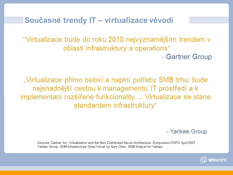 Současné trendy IT – virtualizace vévodí
