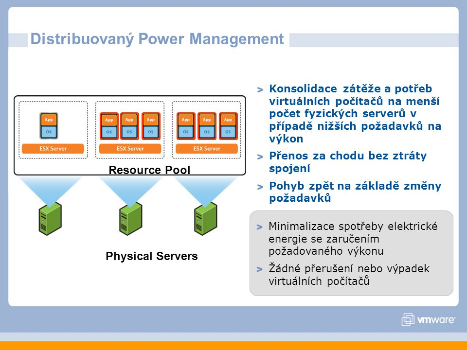 Distribuovaný Power Management