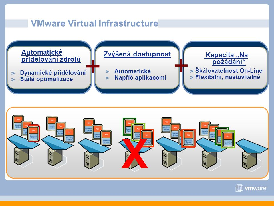 VMware Virtual Infrastructure