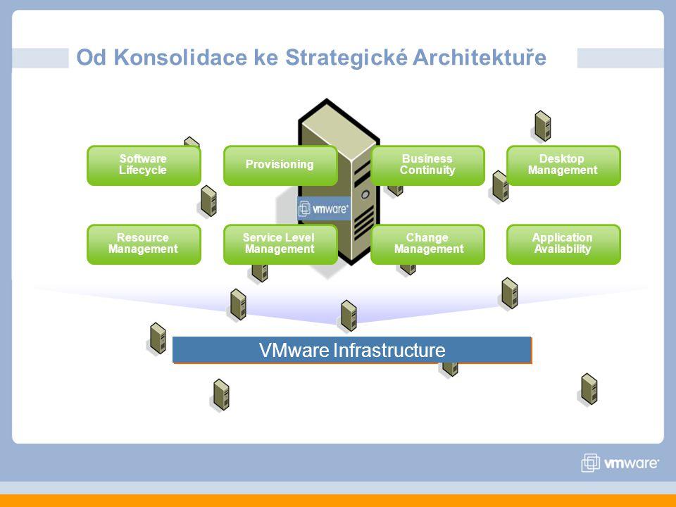 Od Konsolidace ke Strategické Architektuře