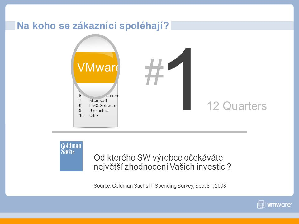 112 Quarters # VMware Na koho se zákazníci spoléhají