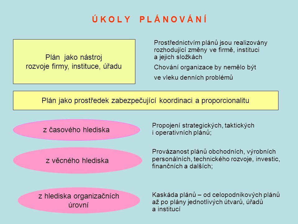 Ú K O L Y P L Á N O V Á N Í Plán jako nástroj