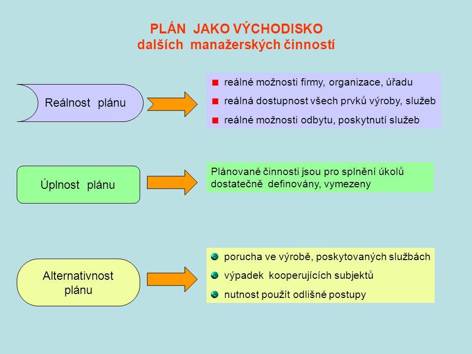 PLÁN JAKO VÝCHODISKO dalších manažerských činností