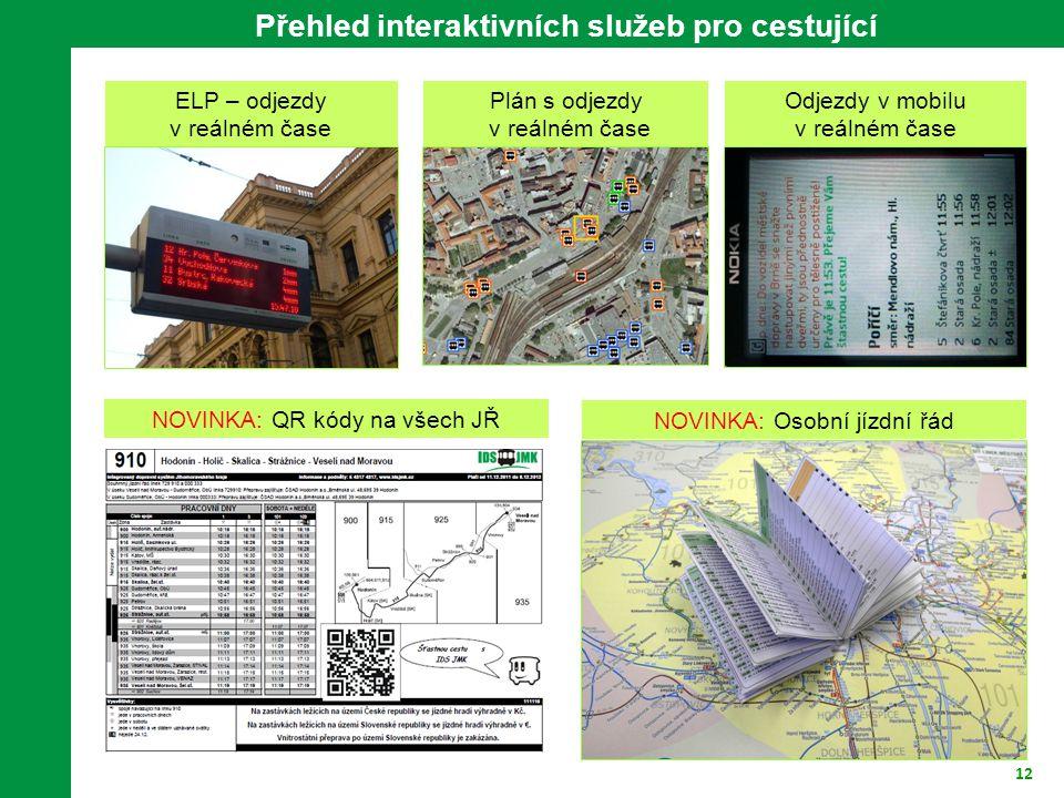 Přehled interaktivních služeb pro cestující