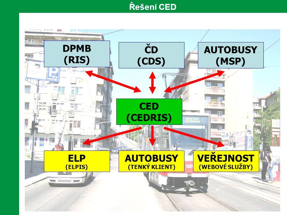 DPMB (RIS) ČD (CDS) AUTOBUSY (MSP) CED (CEDRIS) ELP AUTOBUSY VEŘEJNOST
