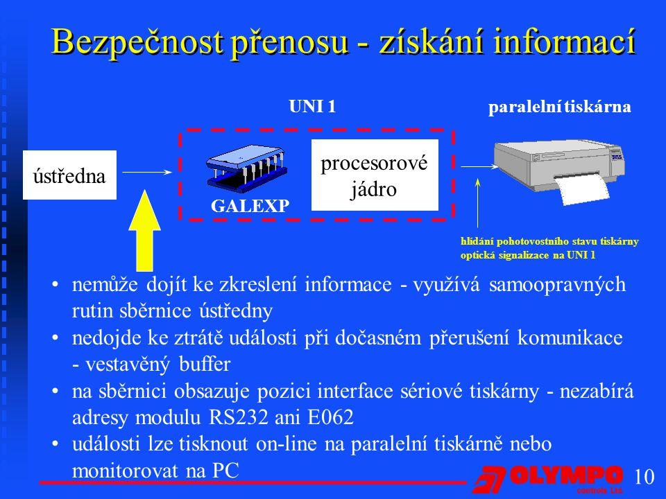 Bezpečnost přenosu - získání informací
