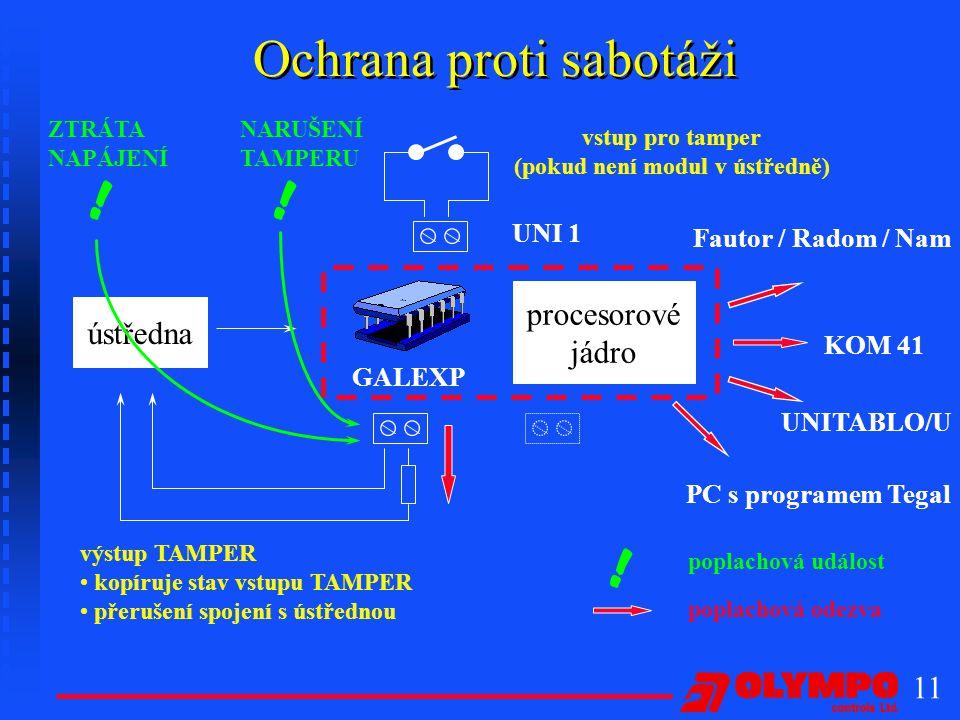 Ochrana proti sabotáži