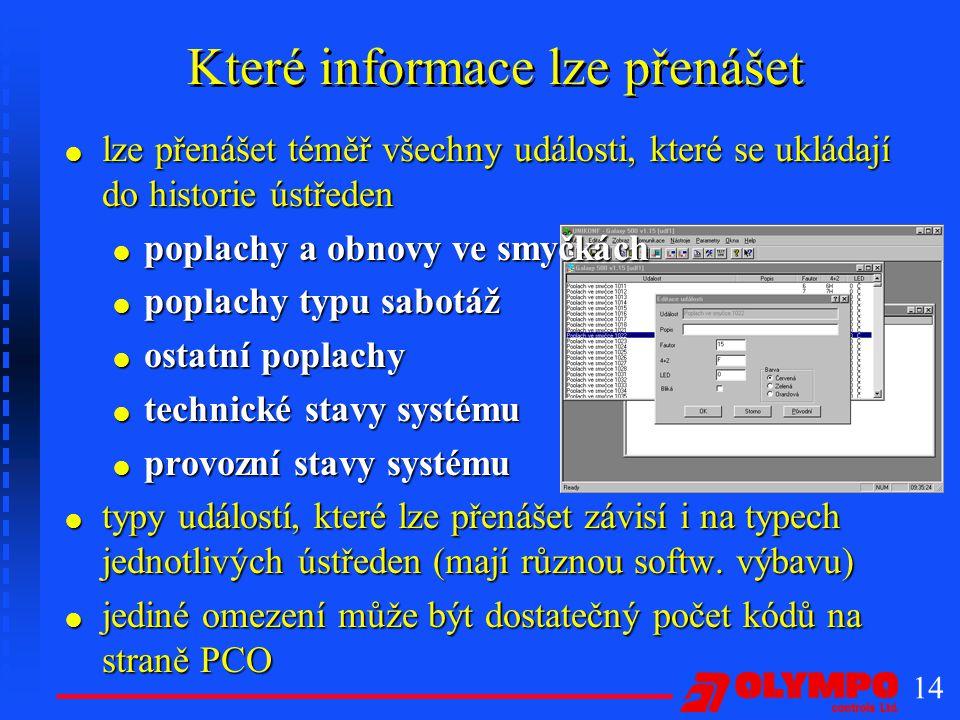 Které informace lze přenášet