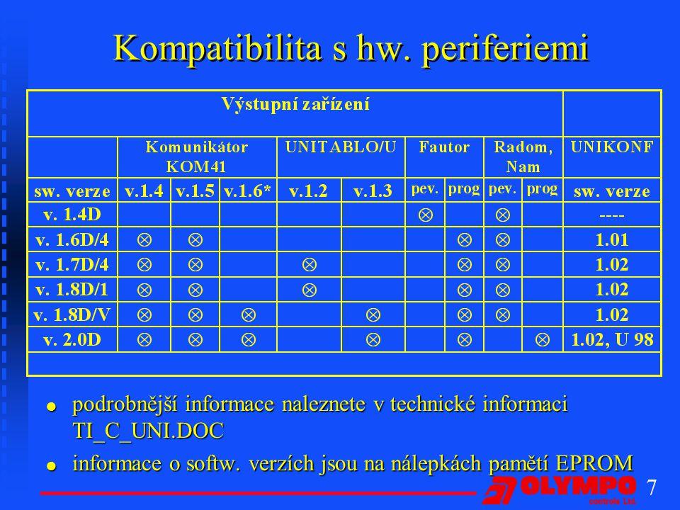 Kompatibilita s hw. periferiemi