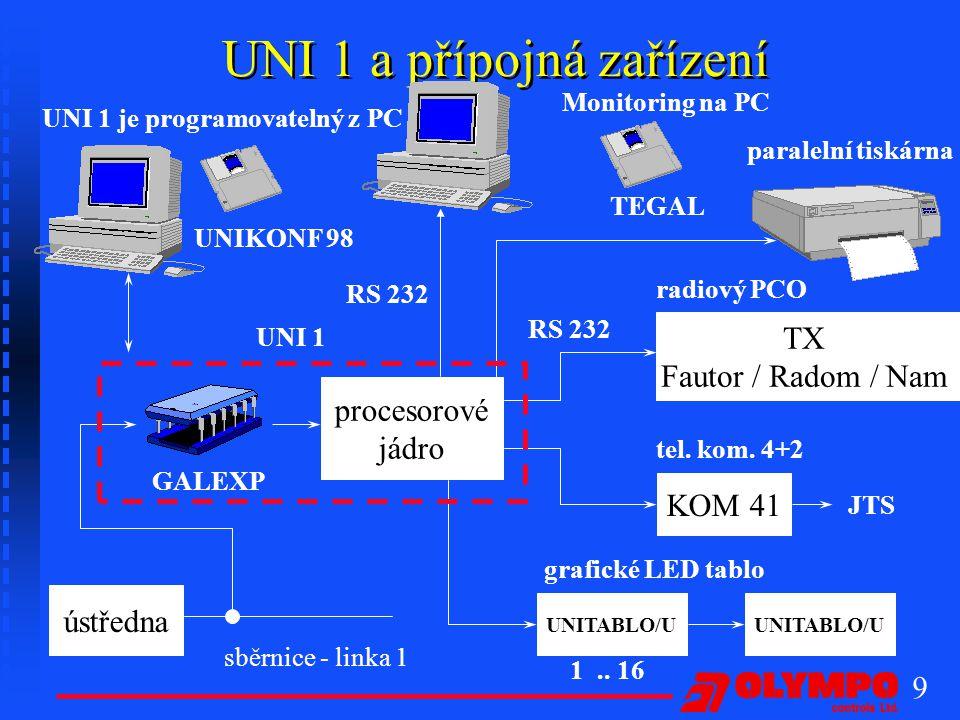 UNI 1 a přípojná zařízení