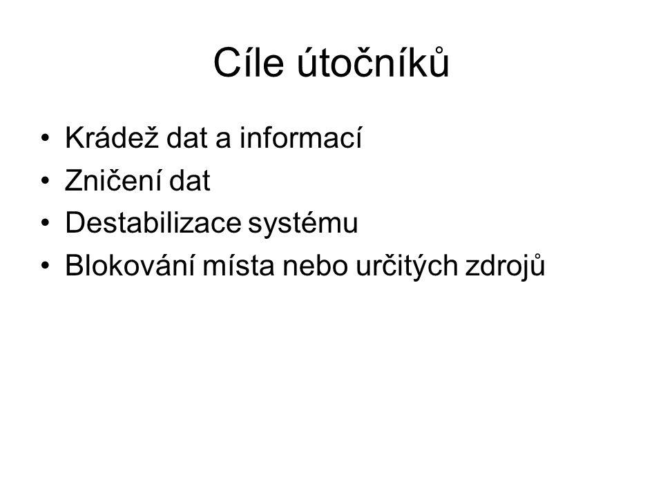Cíle útočníků Krádež dat a informací Zničení dat Destabilizace systému