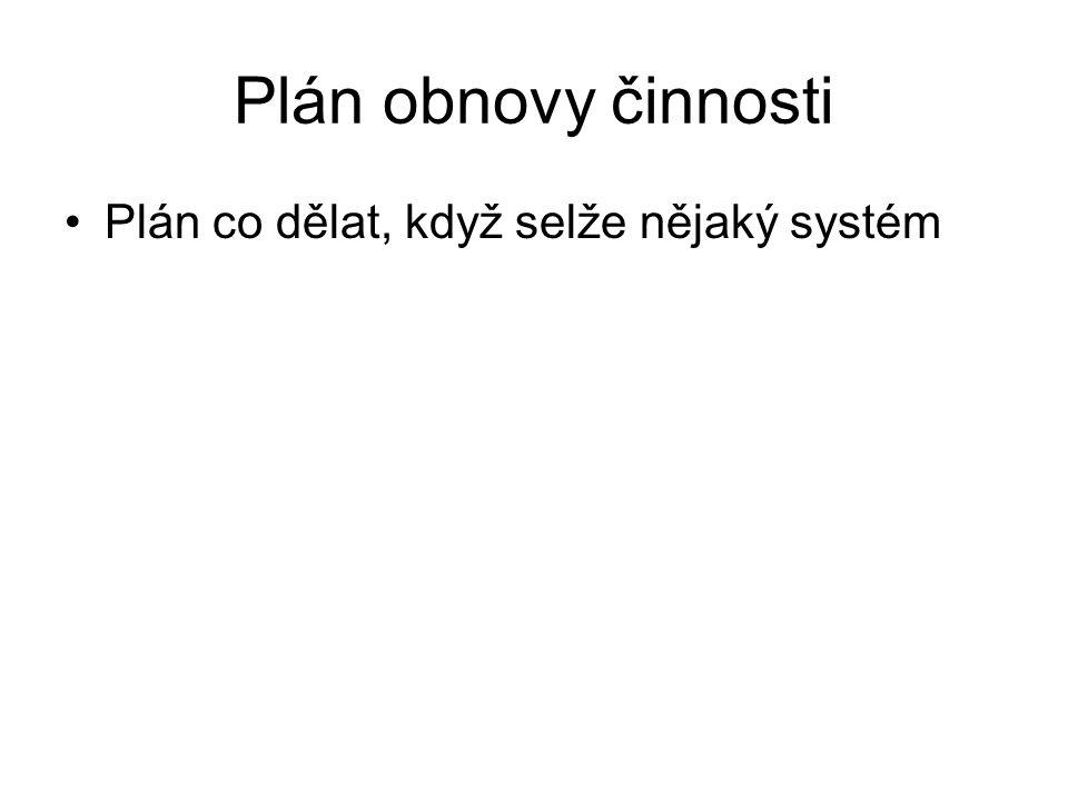 Plán obnovy činnosti Plán co dělat, když selže nějaký systém
