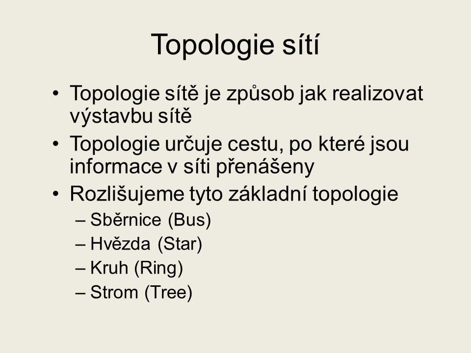 Topologie sítí Topologie sítě je způsob jak realizovat výstavbu sítě