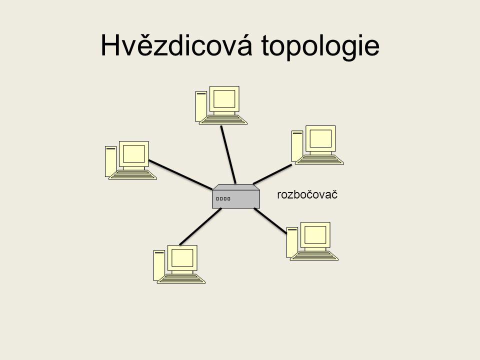 Hvězdicová topologie rozbočovač