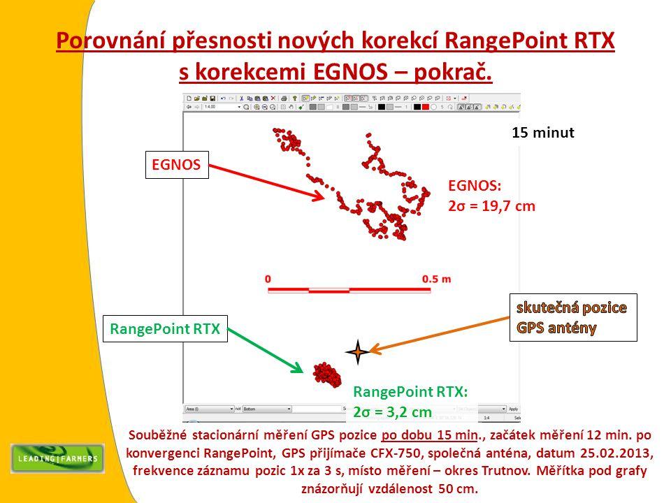 Porovnání přesnosti nových korekcí RangePoint RTX s korekcemi EGNOS – pokrač.