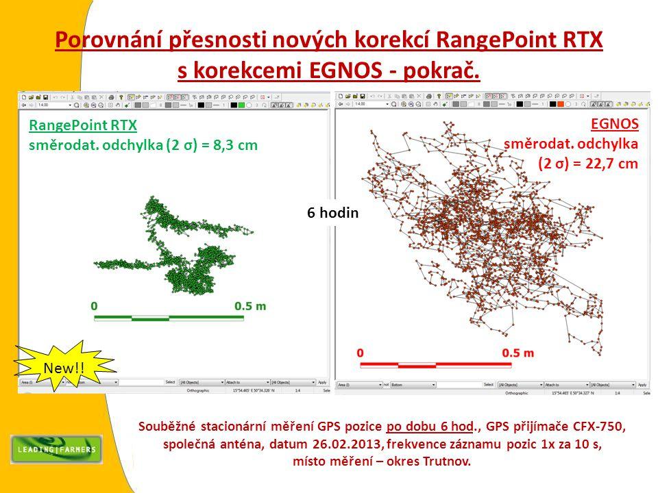 Porovnání přesnosti nových korekcí RangePoint RTX s korekcemi EGNOS - pokrač.