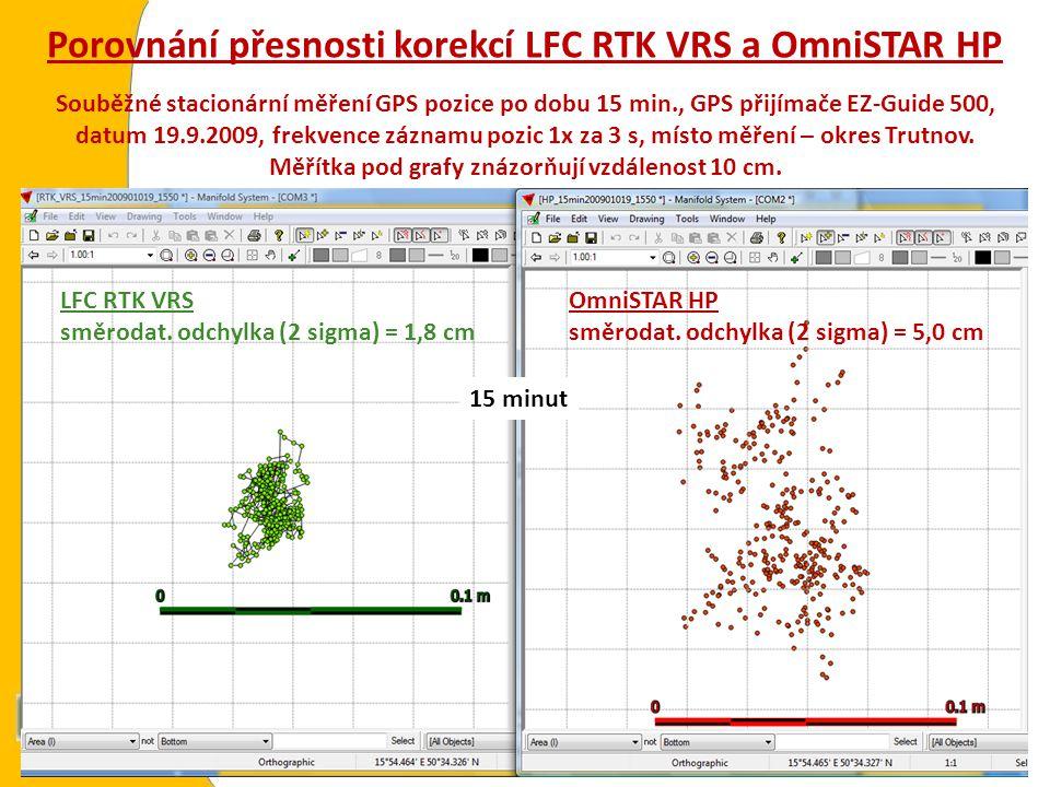 Porovnání přesnosti korekcí LFC RTK VRS a OmniSTAR HP