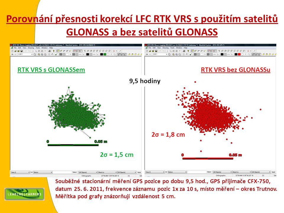 Porovnání přesnosti korekcí LFC RTK VRS s použitím satelitů GLONASS a bez satelitů GLONASS