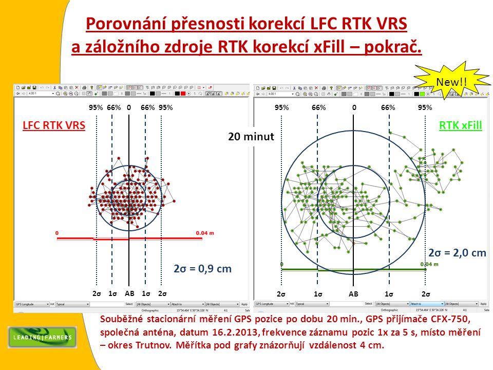 Porovnání přesnosti korekcí LFC RTK VRS a záložního zdroje RTK korekcí xFill – pokrač.