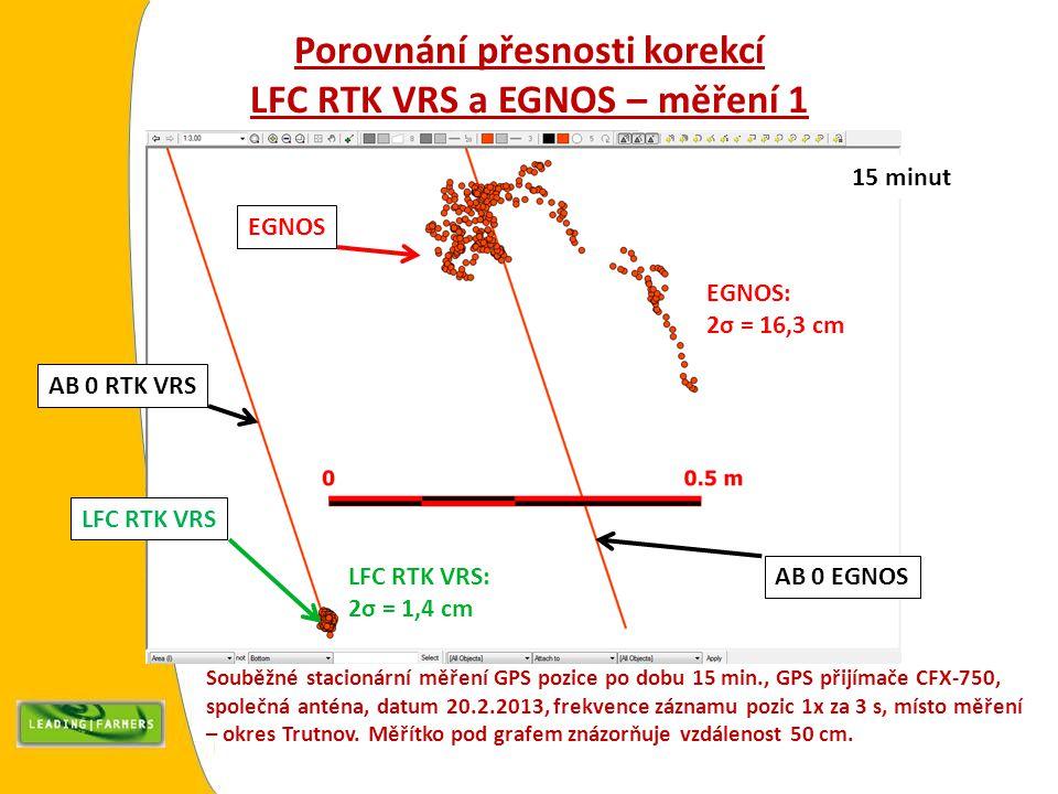Porovnání přesnosti korekcí LFC RTK VRS a EGNOS – měření 1