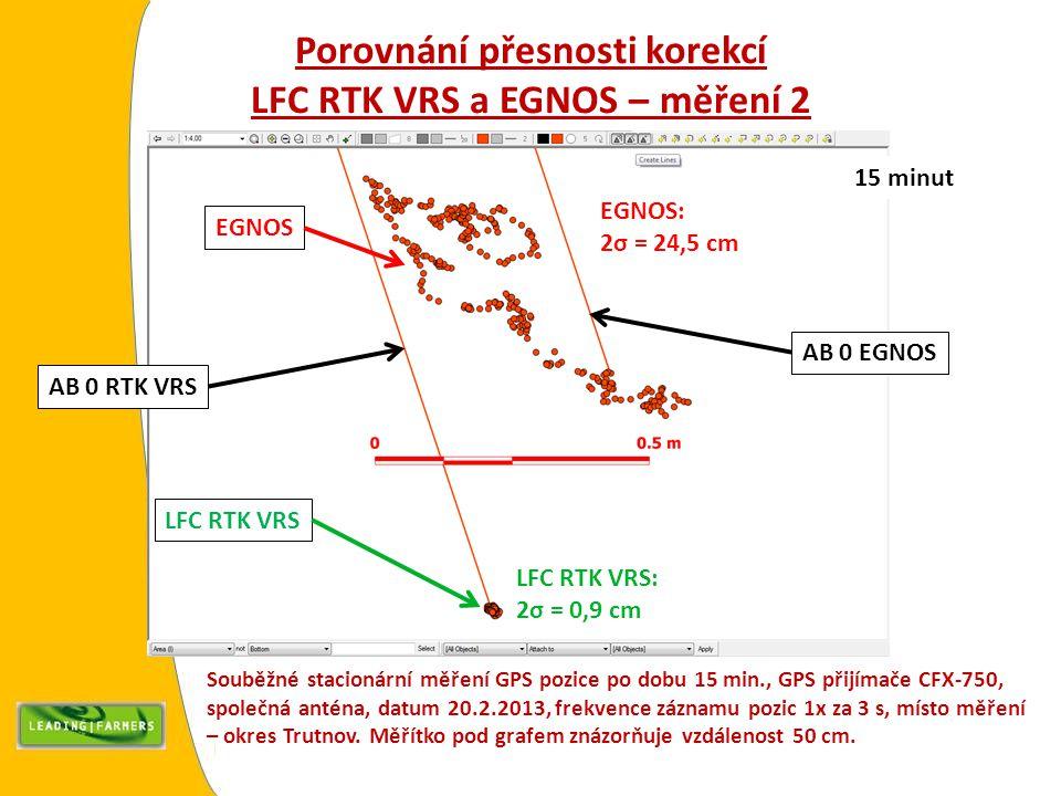 Porovnání přesnosti korekcí LFC RTK VRS a EGNOS – měření 2
