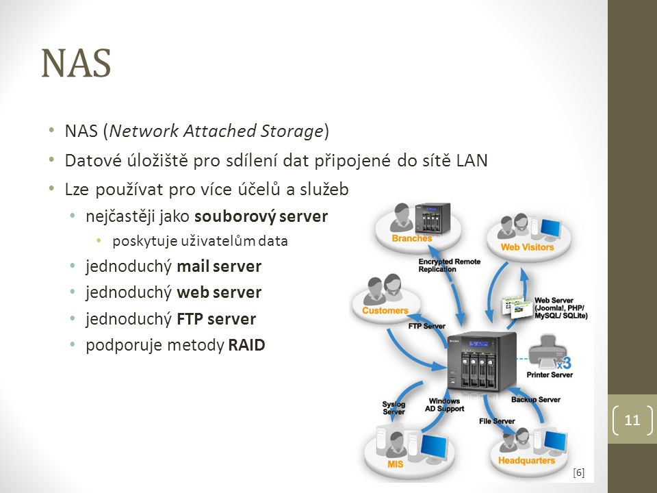 NAS NAS (Network Attached Storage)