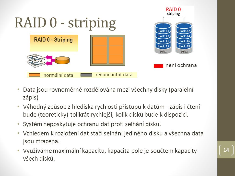 RAID 0 - striping RAID 0 - Striping. není ochrana. normální data. redundantní data.