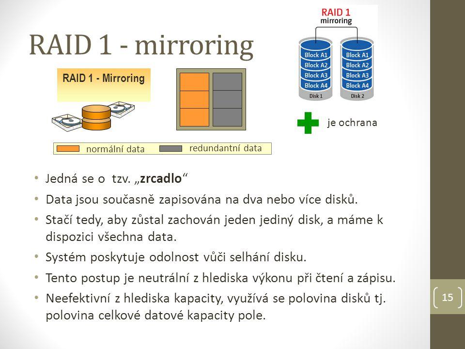 "RAID 1 - mirroring Jedná se o tzv. ""zrcadlo"