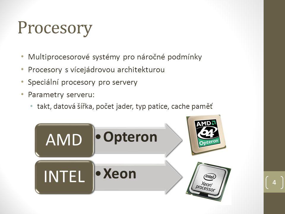 Procesory AMD INTEL Opteron Xeon