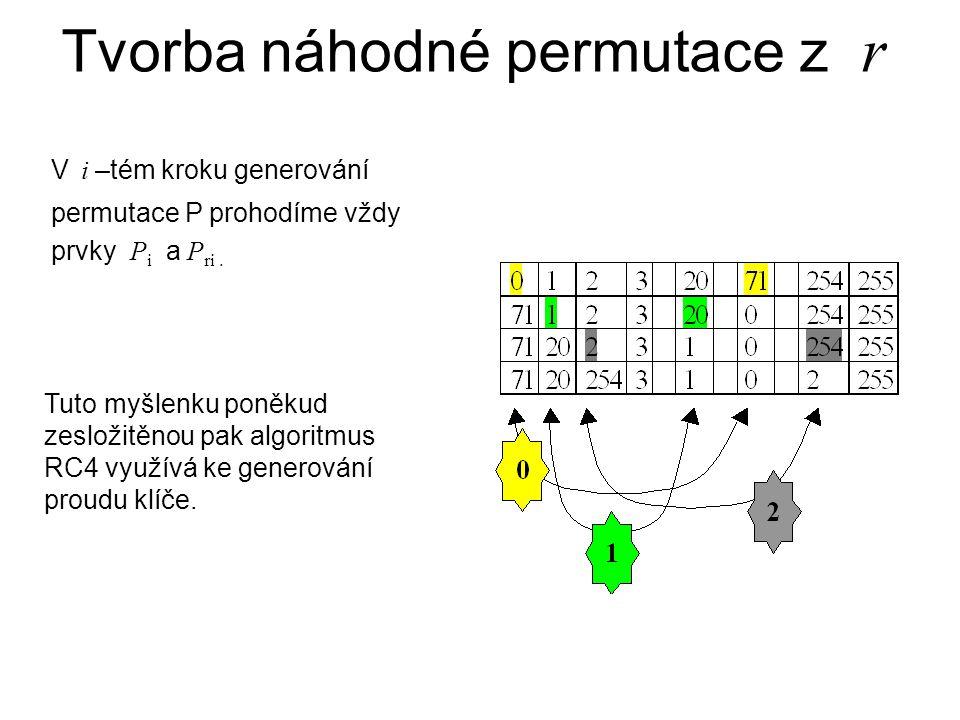 Tvorba náhodné permutace z r