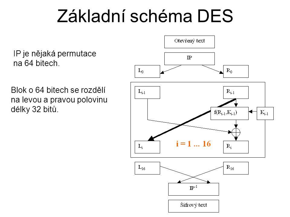 Základní schéma DES IP je nějaká permutace na 64 bitech.