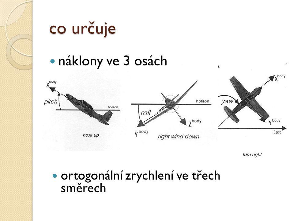 co určuje náklony ve 3 osách ortogonální zrychlení ve třech směrech