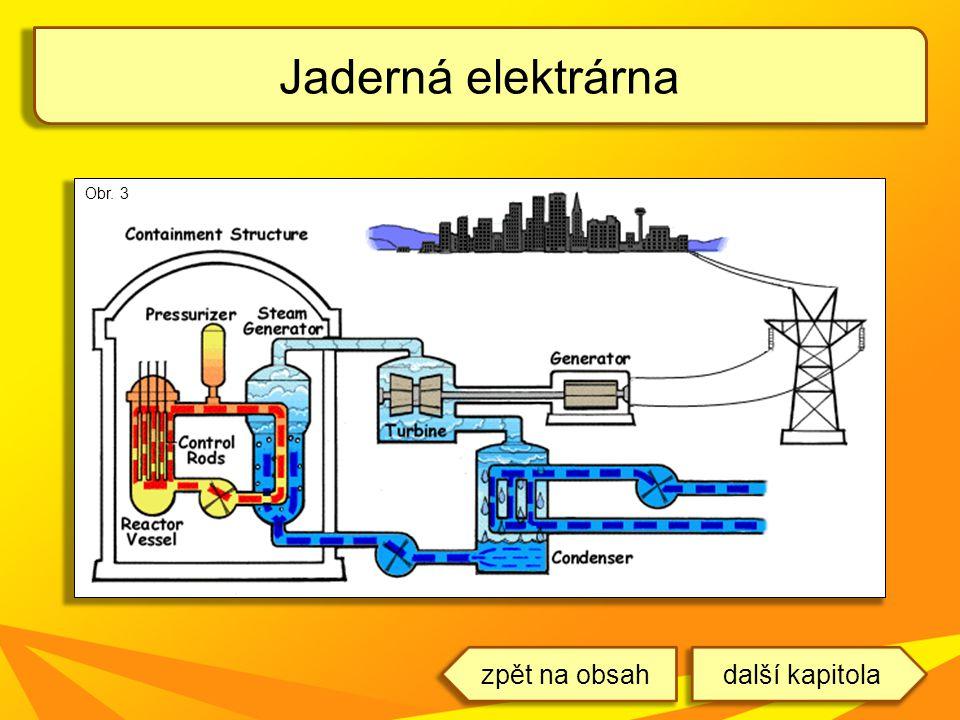 Jaderná elektrárna Obr. 3 zpět na obsah další kapitola