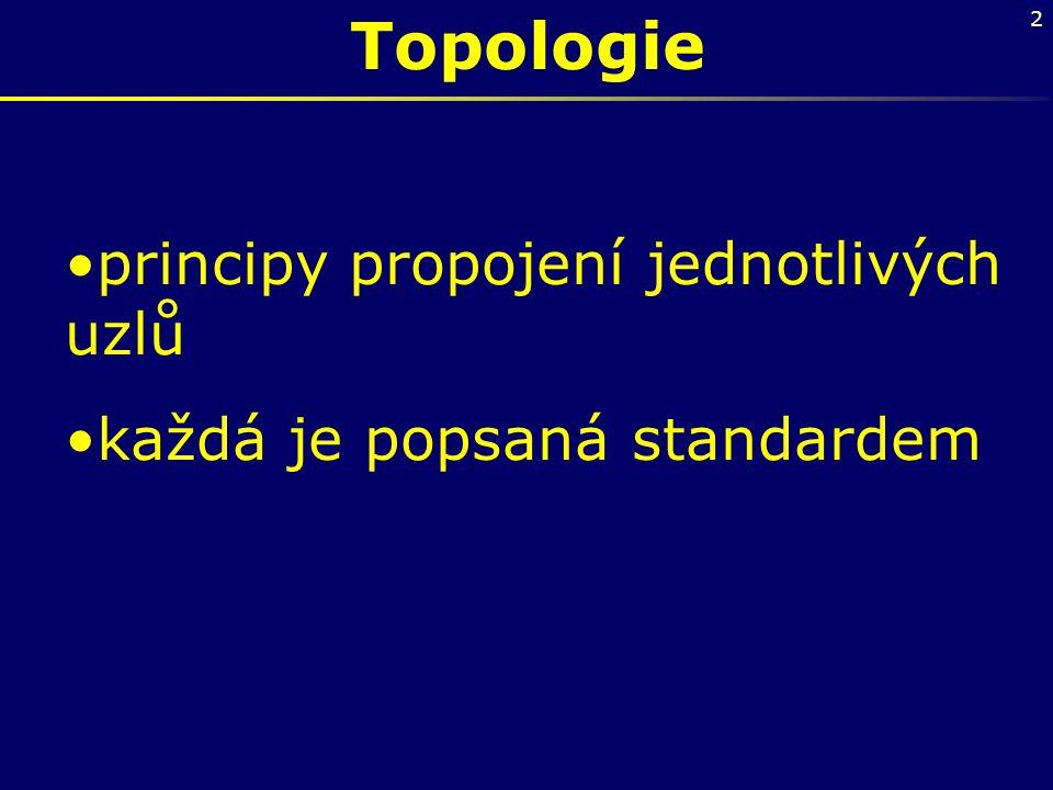 Topologie principy propojení jednotlivých uzlů