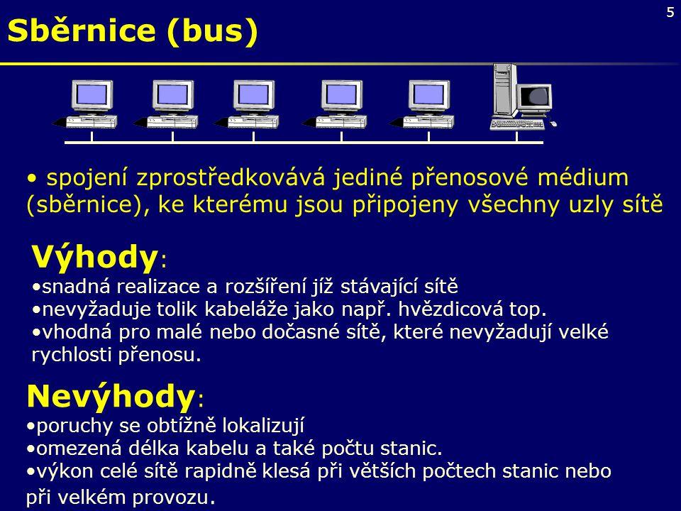 Sběrnice (bus) Výhody: Nevýhody: