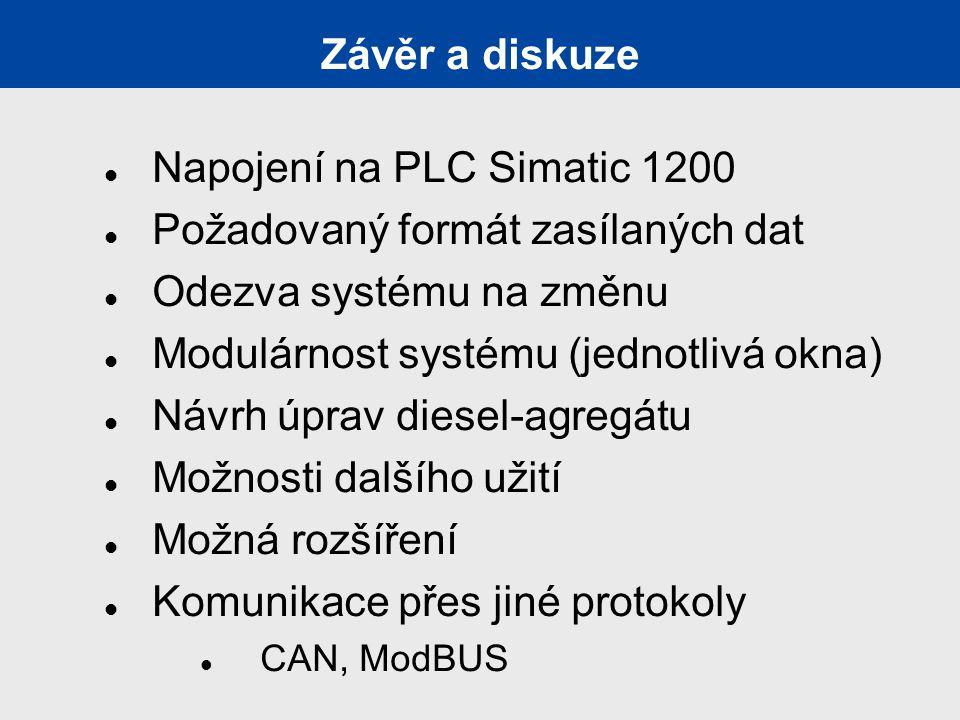 Napojení na PLC Simatic 1200 Požadovaný formát zasílaných dat