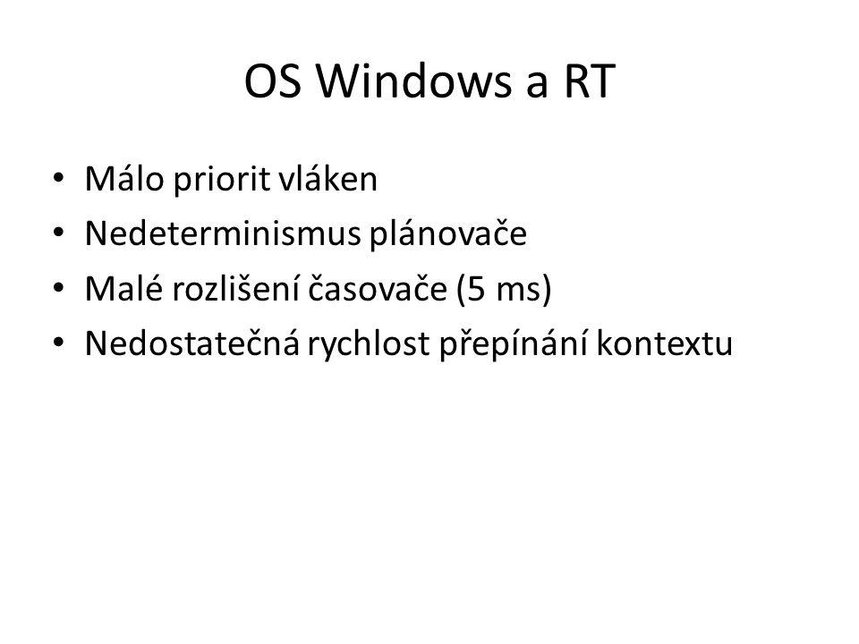 OS Windows a RT Málo priorit vláken Nedeterminismus plánovače