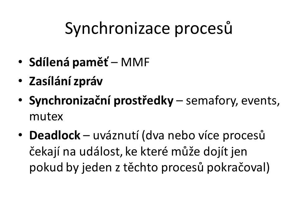 Synchronizace procesů