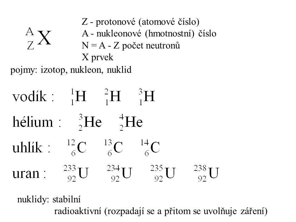 Z - protonové (atomové číslo)