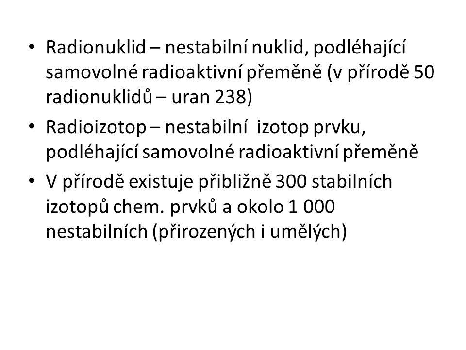 Radionuklid – nestabilní nuklid, podléhající samovolné radioaktivní přeměně (v přírodě 50 radionuklidů – uran 238)