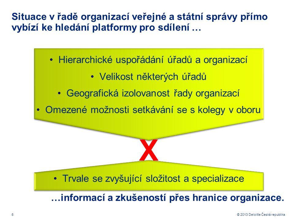 Situace v řadě organizací veřejné a státní správy přímo vybízí ke hledání platformy pro sdílení …