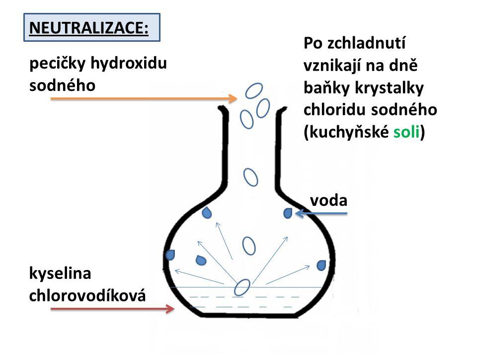 NEUTRALIZACE: Po zchladnutí vznikají na dně baňky krystalky chloridu sodného (kuchyňské soli) pecičky hydroxidu sodného.