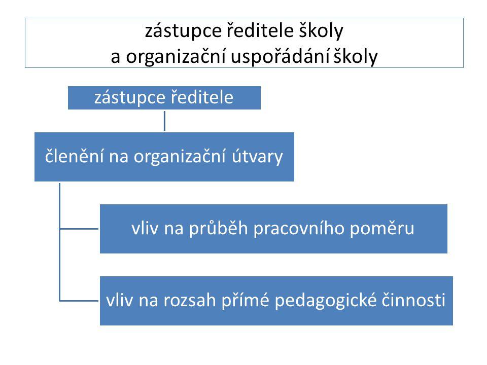 zástupce ředitele školy a organizační uspořádání školy